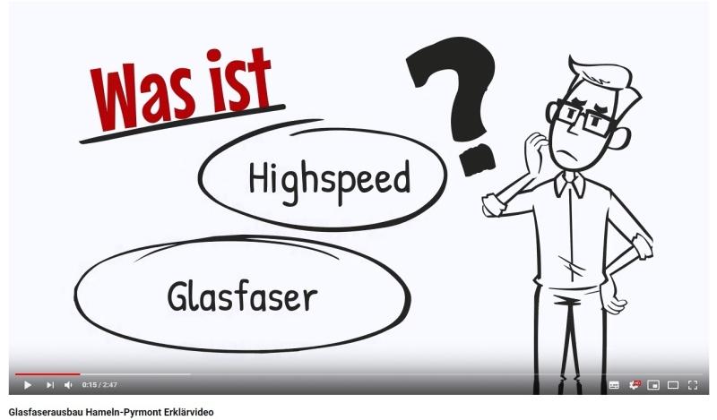 Videos Breitband Internet Landkreis